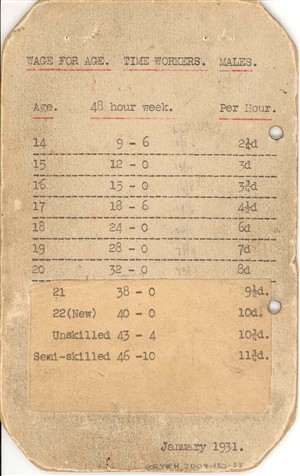 Photo:Notice showing the wages against peoples ages for male employees at Grout's